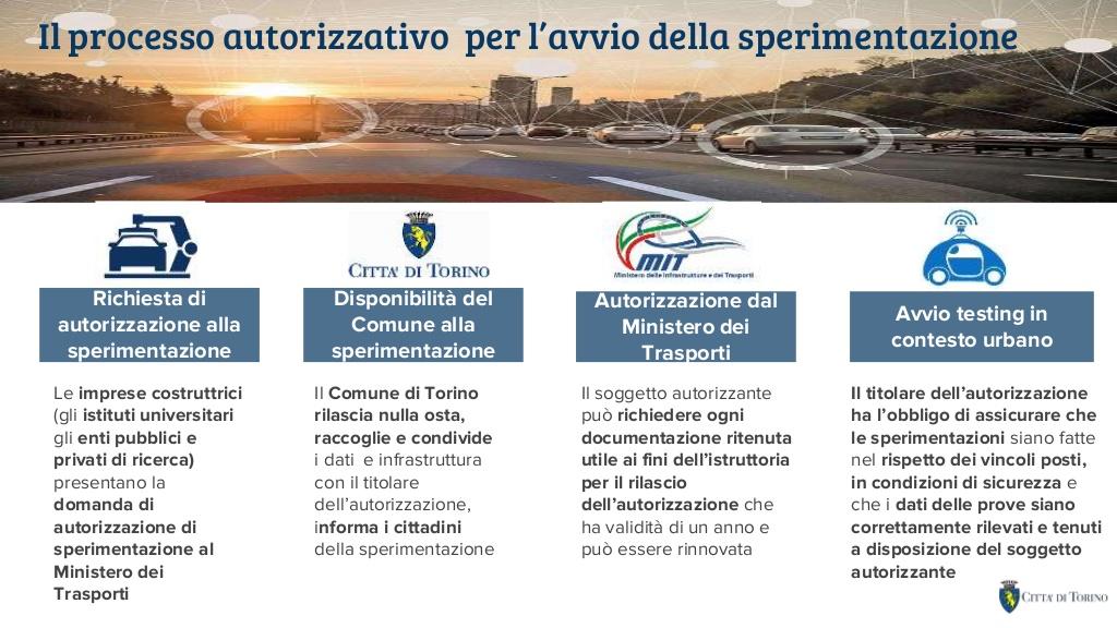A Torino partono a settembre i test sulla guida autonoma del progetto Smart Road