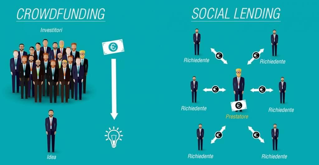 Siamo Soci e Borsa del Credito insieme per supportare le PMI con nuovi strumenti di finanziamento