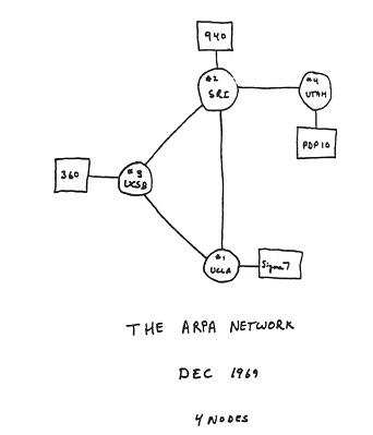 Tanti auguri Internet: 50 anni fa nasceva Arpanet il precursore della Rete delle Reti