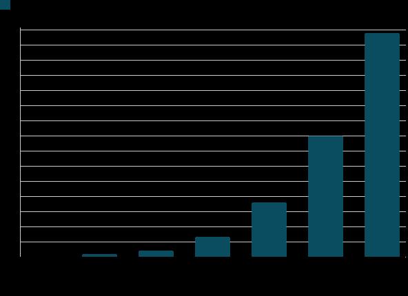 Coronavirus - Covid-19: il panico in Italia non serve. Il tasso di mortalità è alto solo per anziani e malati